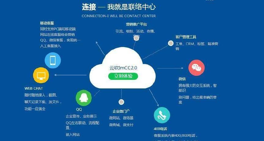 用虚拟号码群发短信,短信群发虚拟平台