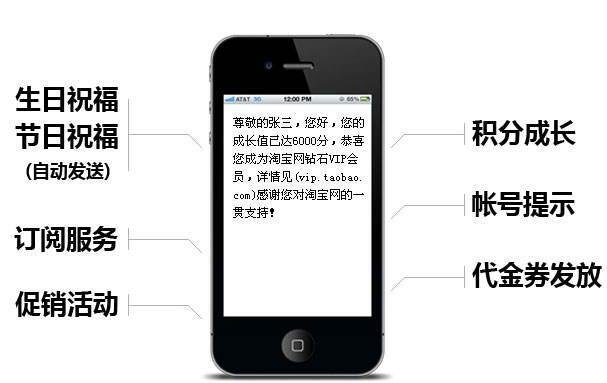3步提高短信营销的操作技巧,短信广告推广应该怎么做?